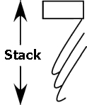 Illistration of the Stacking Process