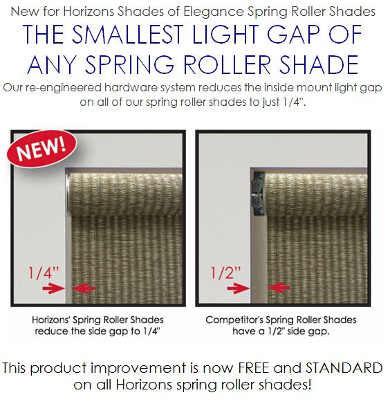 New feature for the Shades of Elegance Roller Shades No light gap